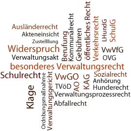 Bild – Besonderes Verwaltungsrecht in Stichworten